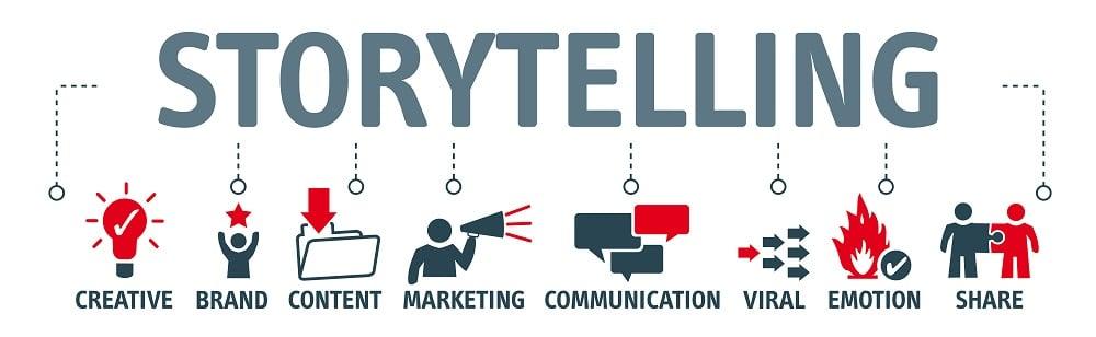 Comment utiliser efficacement le storytelling pour sa startup?